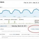 Alertas en Analytics. Farmer Update dónde y cuándo actuará Panda